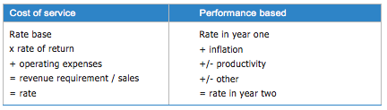 Table 1: Different ways to calculate rates.